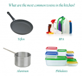 Avoiding 4 Most Common Kitchen Toxins With Green Cookware
